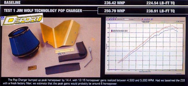 Jim Wolf Technology website
